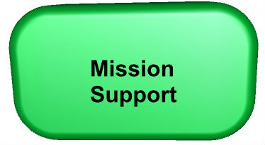 Mission Support