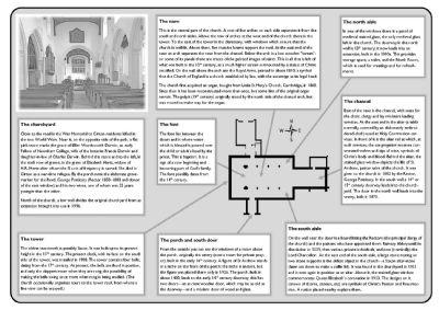 Church Guide