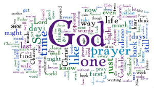 Doctrine wordcloud