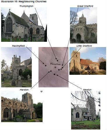BP 10 Neighbouring churches