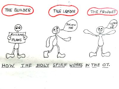 worl of the holy spirit
