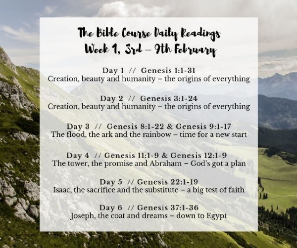 Bible Course Wk1