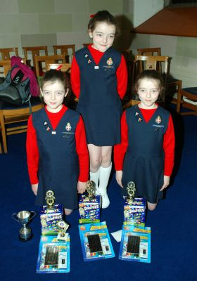2010, GB Display, The triplets