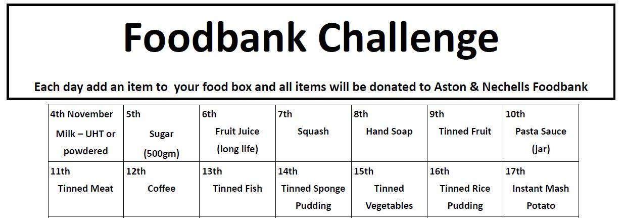 foodbank challenge