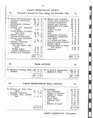 History Financial 1937