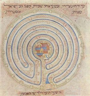 13th Century Hebrew manuscript depicting Jericho at the centre