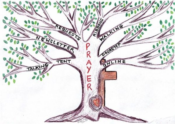 Tree rooted in the love of Christ with branches of prayer