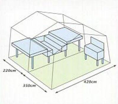 Centure 2