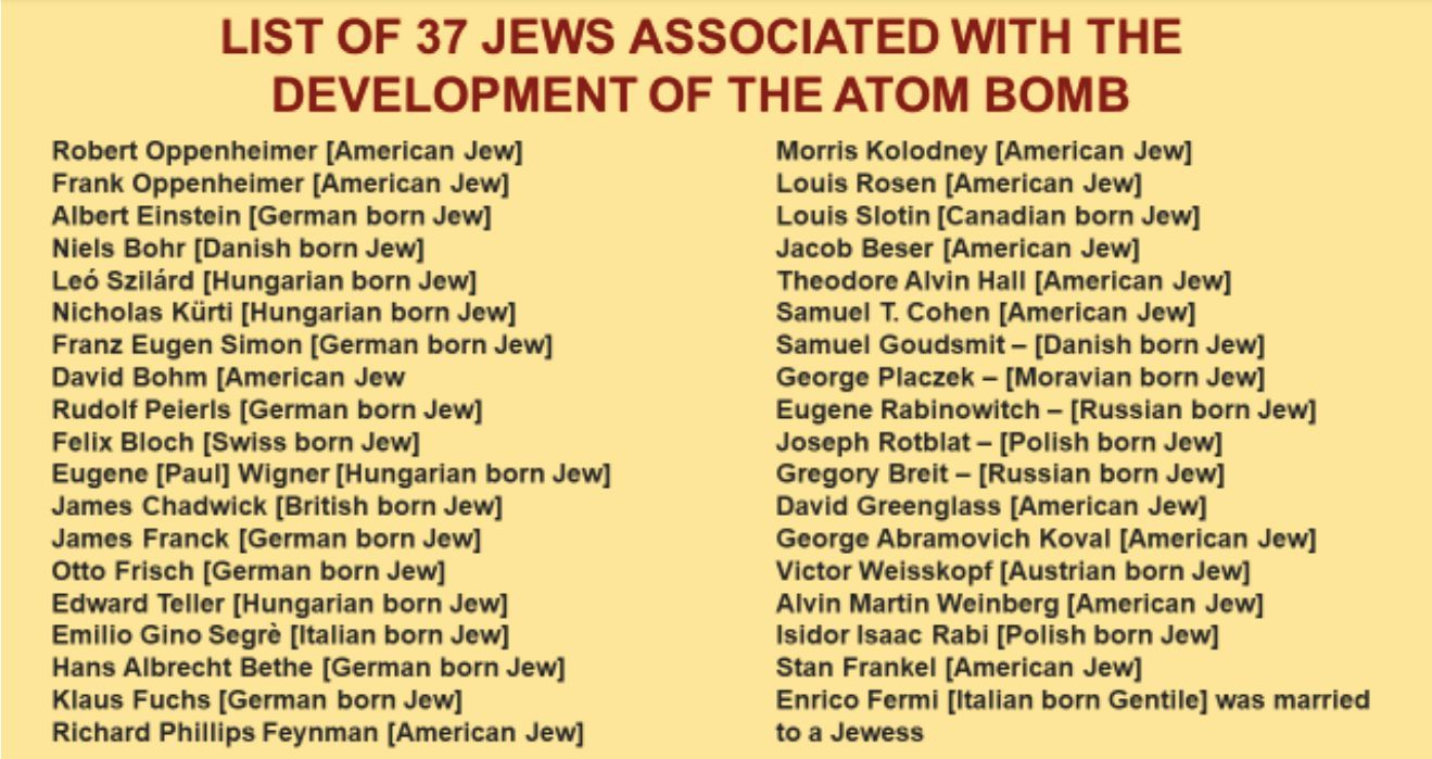 List of Jews associated with development of the Atom Bomb