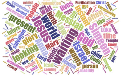 Sermon wordcloud