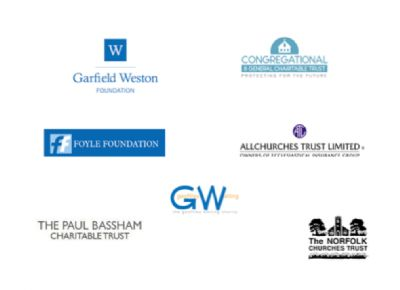 Organisations supporting CRBC