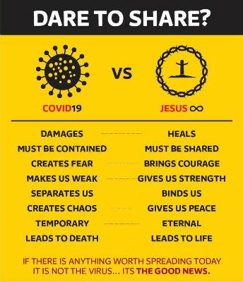 JESUS VS COVID19