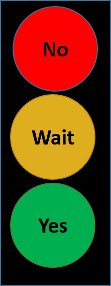 Traffic light showing No, Wait and Yes