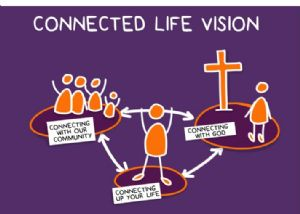 connectedlife