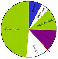 Liturgical ord time