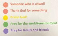 smartie prayers