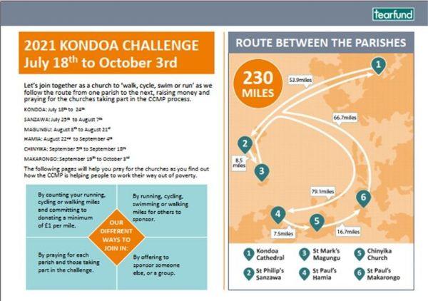 Kondoa Challenge 1