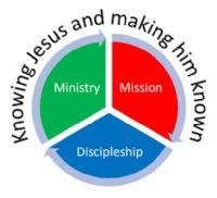 Church vision logo