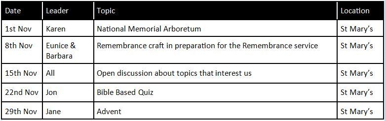 Forum Programme November 2018