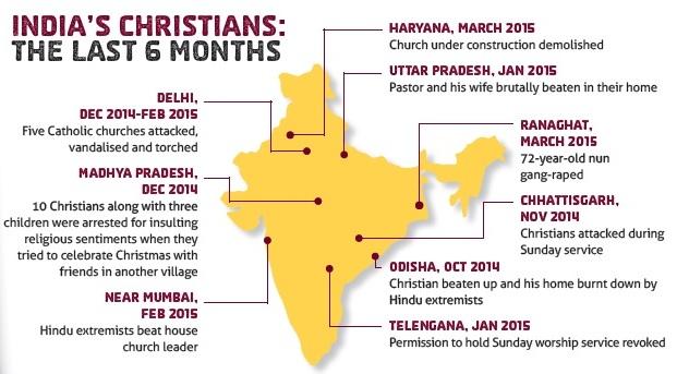 India's Christians