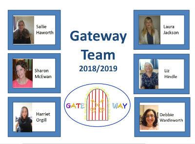 Gateway team