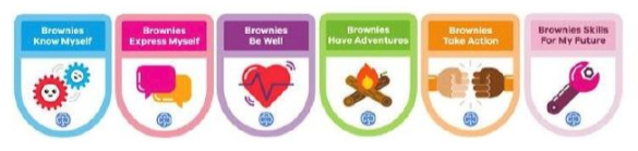 Brownies badges