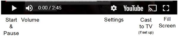 YouTube Symbols